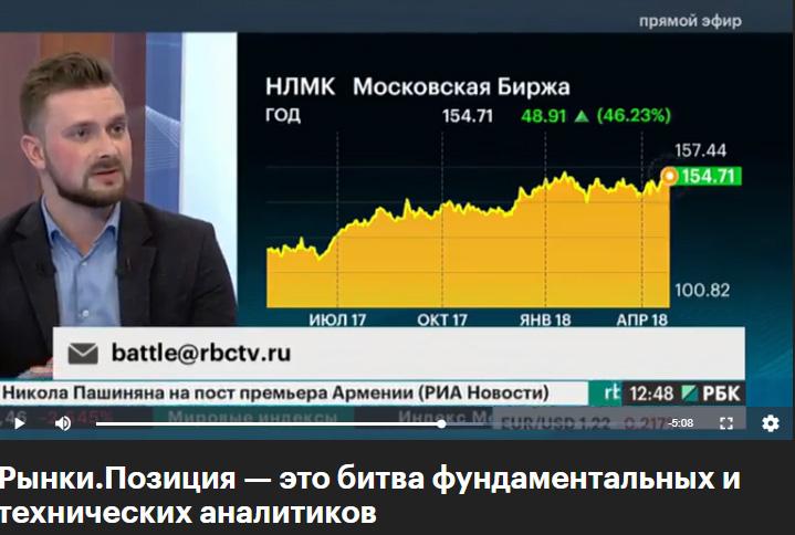 Финансовые новости рбк советники для рынка forex